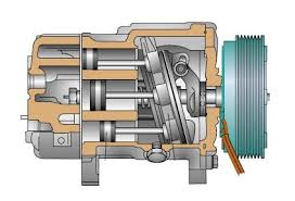 Ремонт на компресор климатик
